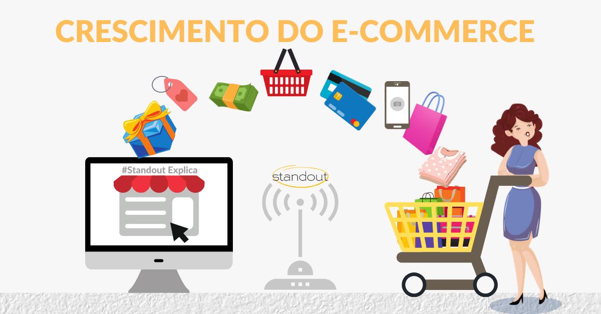 Crescimento do e-commerce 2020 x 2021