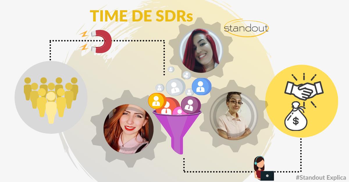 Você sabe o que é um SDR?